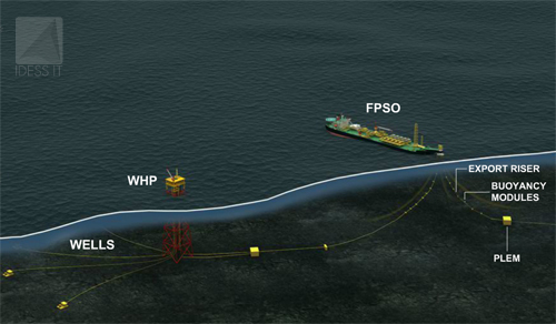 Learning Management System (sEaLearn) eLearning Library - FPSO Series - FPSO: Process